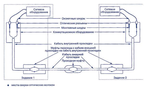 Схема монтажа волс